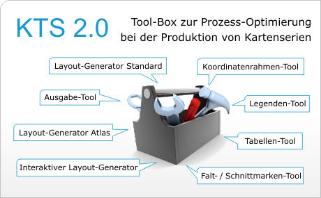 KTS 2.0 - Kartenserien-Produktion mit ArcGIS