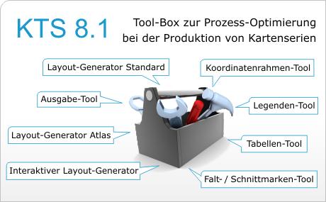 KTS 2.0 - Kartenserien-Produktion mit ArcGIS